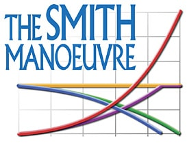 Smith Manoeuvre – Convert your mortgage to tax deductible interest