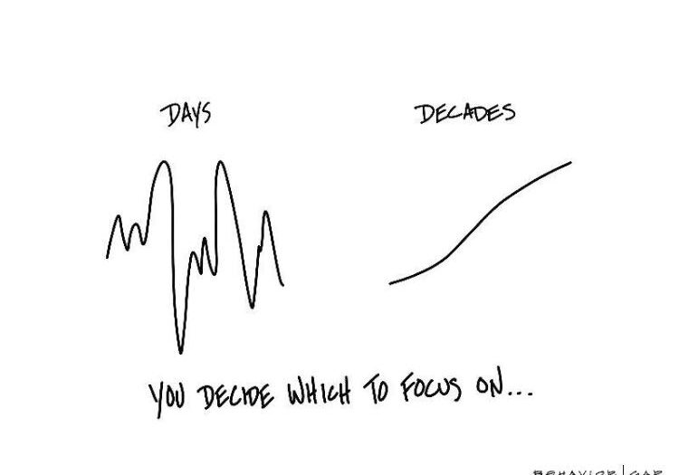 Decades vs Days