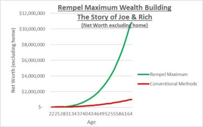 Rempel Maximum – 5 Steps to Becoming a Multi-Millionaire
